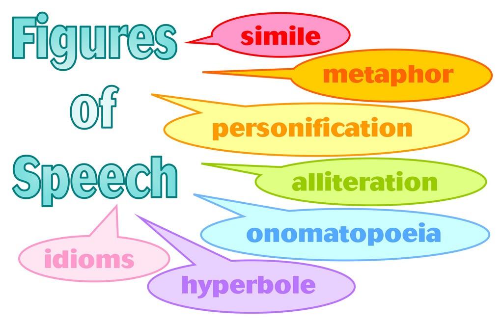 Figures of Speech in Essay?